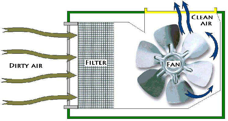 how to make smoke filter