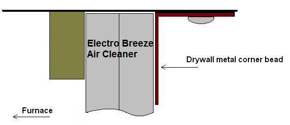 air-cleaner-retrofit